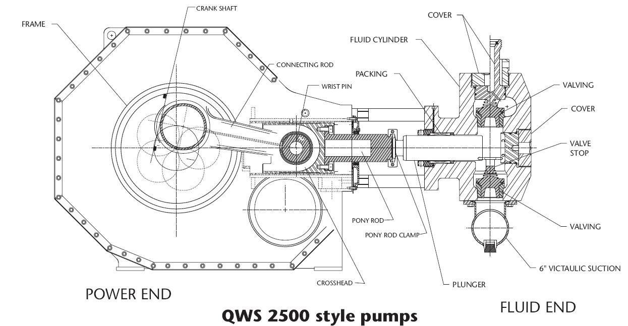 QWS2500 PUMP PARTS